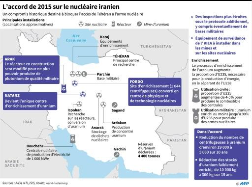 L'accord de 2015 sur le nucléaire en Iran © afp AFP